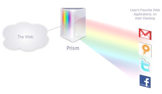 Prism в действии :)